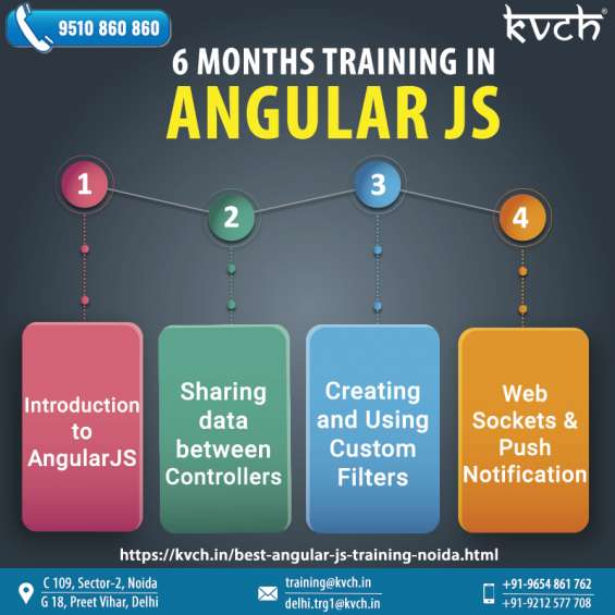 Best online angular programming course with certification - kvch academy