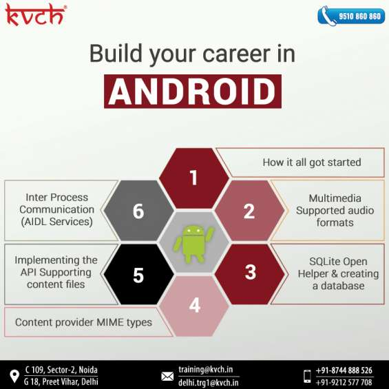 6 months industrial training in android in delhi| 100% job assistance
